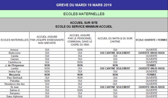Grève dans les écoles du mardi 19 mars 2019