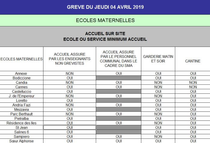 Grève dans les écoles du jeudi 4 avril 2019