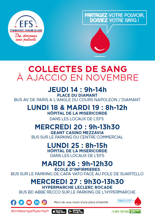 Collectes de sang du mois d'octobre 2019