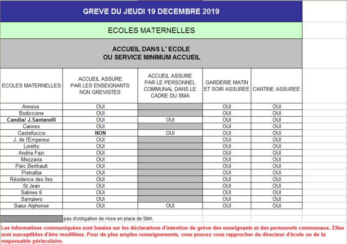 Informations sur le service minimum d'accueil pour jeudi 19 décembre dans les écoles