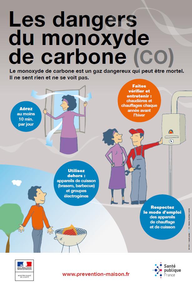 Prévention et information sur le risque d'intoxication au monoxyde carbone