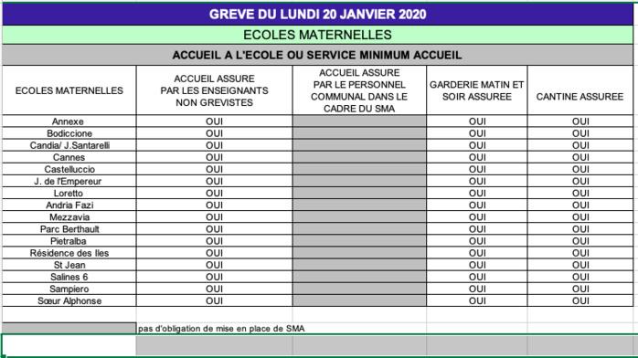 Informations sur le mouvement de grève du lundi 20 janvier dans les écoles maternelles et élémentaires