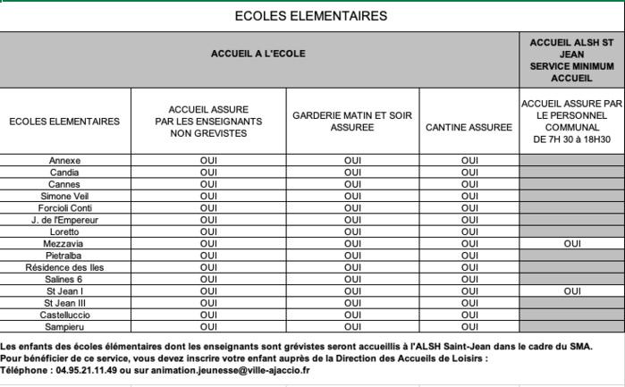 Informations sur le mouvement de grève du vendredi 17 janvier dans les écoles maternelles et élémentaires