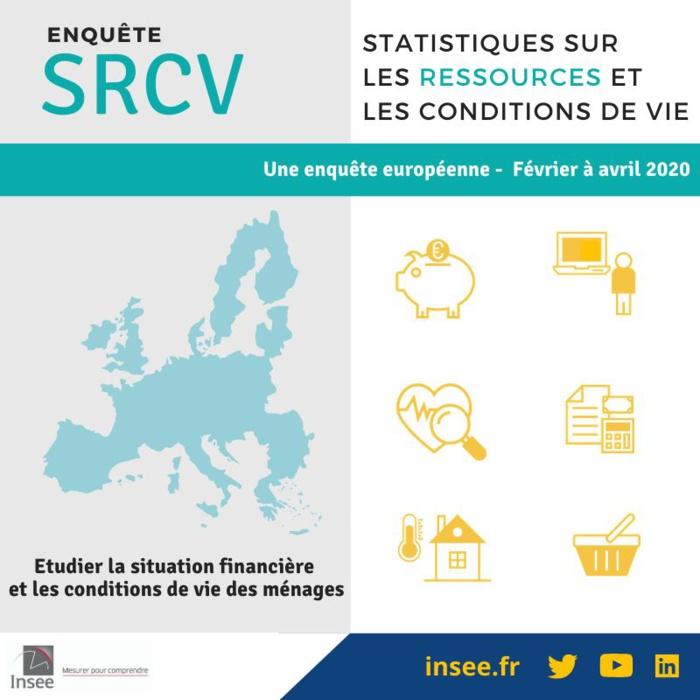 Enquête statistique sur les ressources et les conditions de vie 2020
