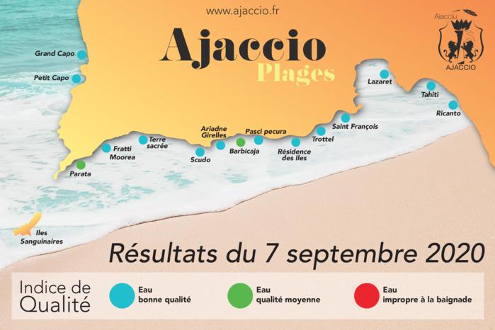 Indices qualité : résultats des prélèvements du 7 septembre 2020