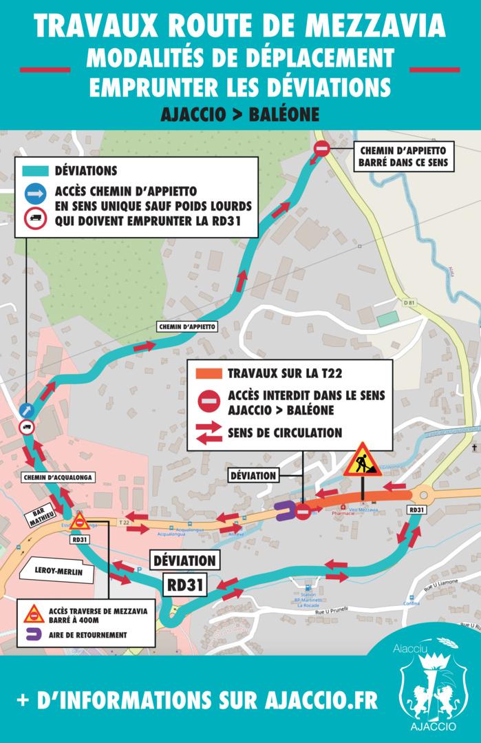 Travaux d'aménagement de la route de Mezzavia, changement de sens de circulation