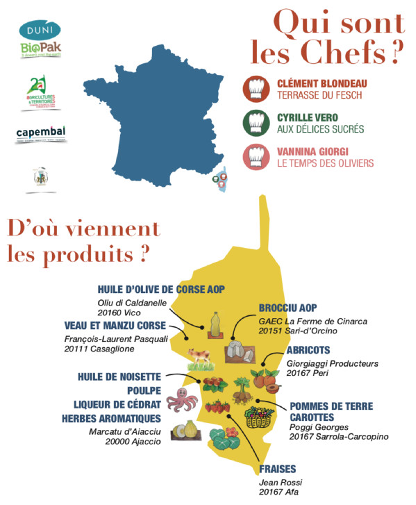 Les Toqués de l'Agriculture samedi 19 juin Halle Gourmande du Marcatu d'Aiacciu