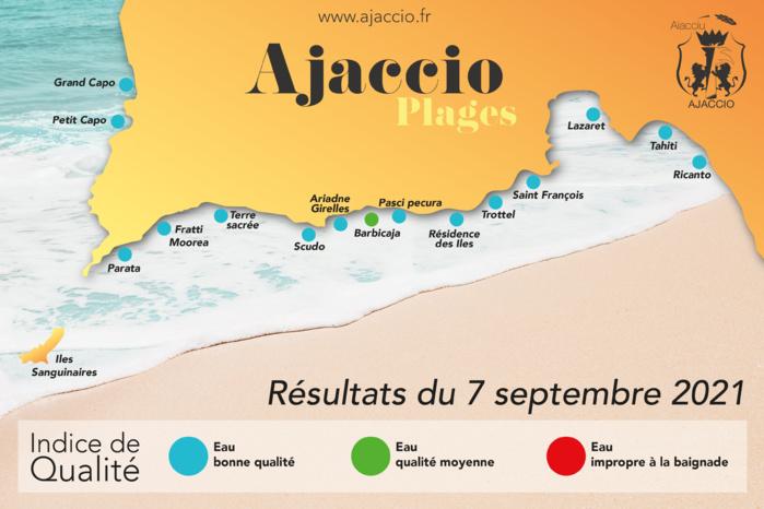Résultats des Prélèvements des eaux de baignade du 7 septembre 2021
