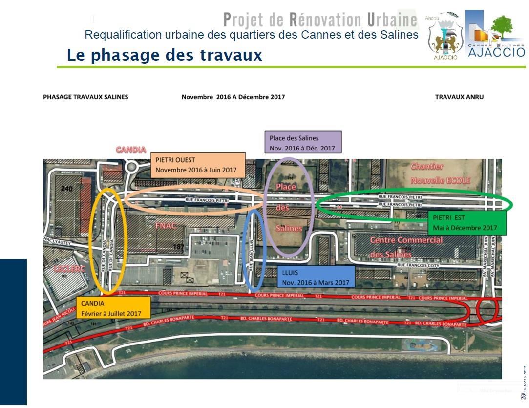 Bulletin d'information travaux quartiers des Cannes et des Salines