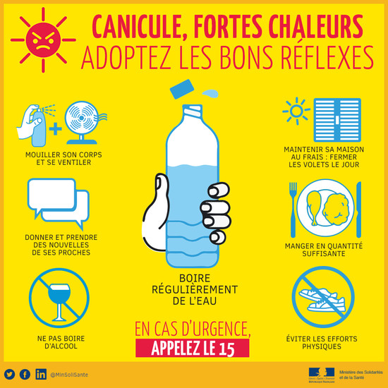 PREVENTION SANTE AU TRAVAIL – CANICULE