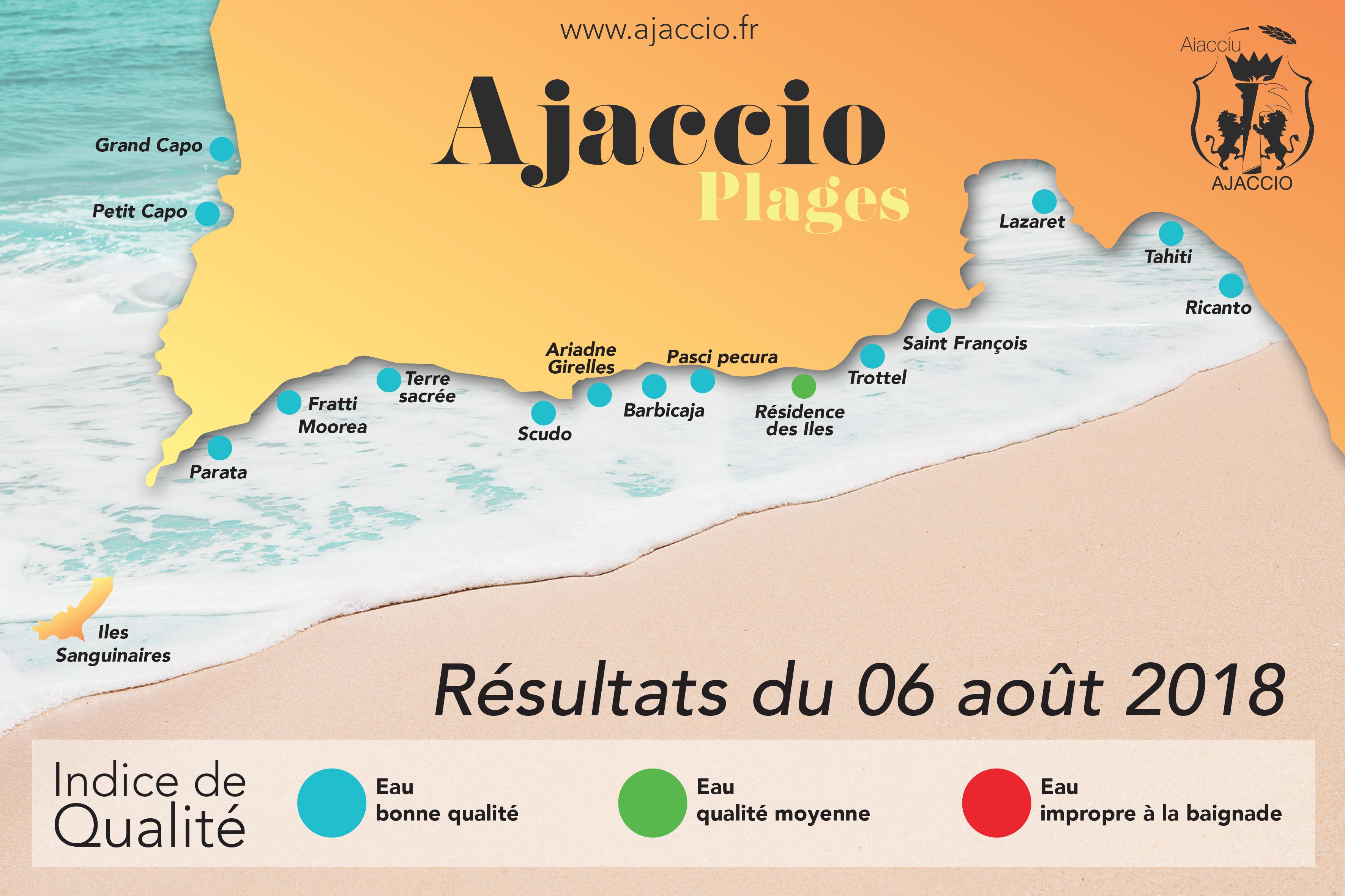Résultats prélèvements des eaux de baignade du 9 juillet 2018