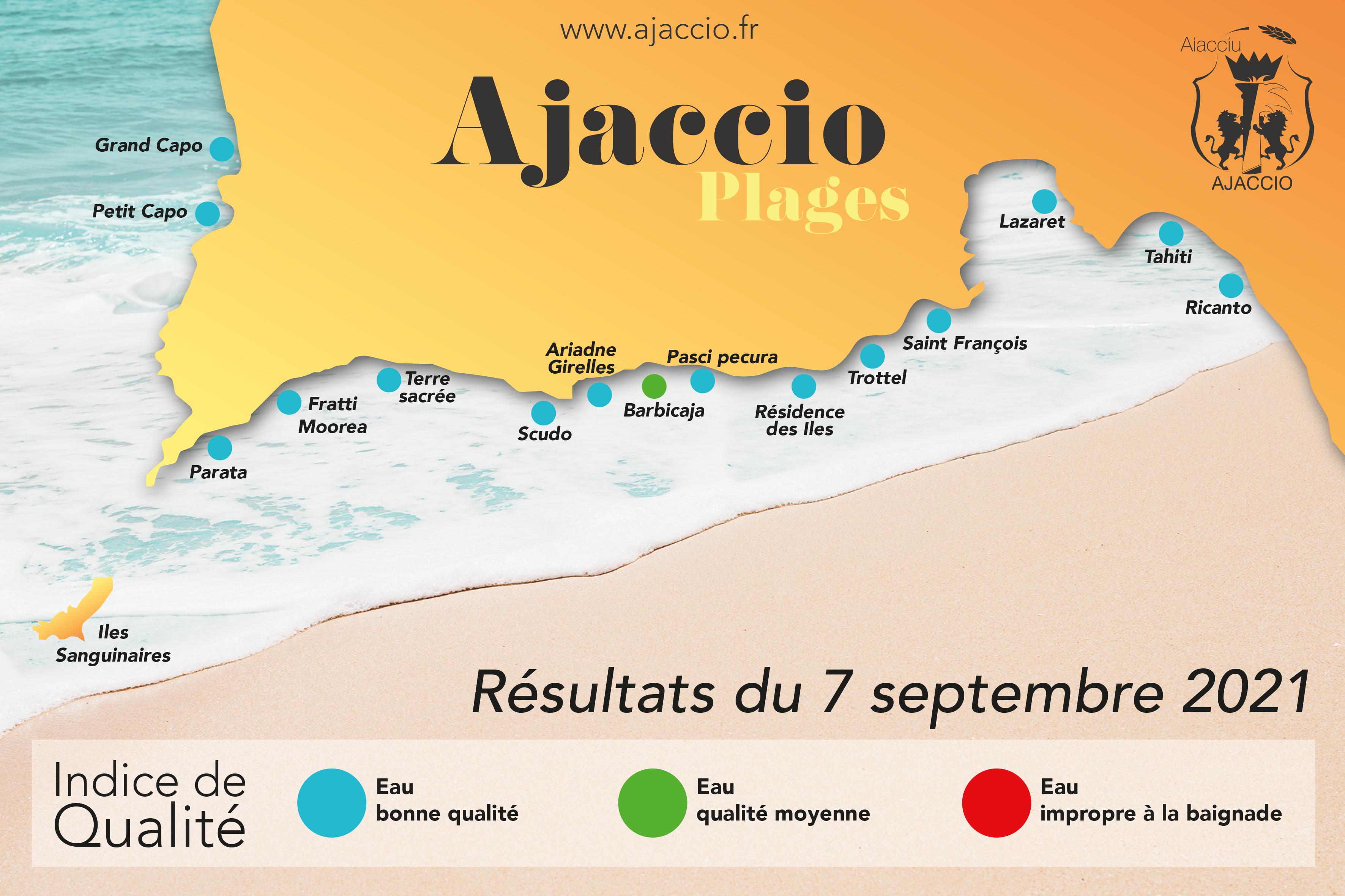 Résultats Prélèvements des eaux de baignade du 19 juillet 2021