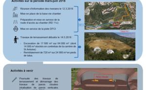 Point de situation du projet Loreagaz au 30 juin 2018