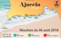 Résultats prélèvements des eaux de baignade du 16 juillet 2018