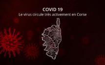 Le virus responsable de la Covid-19 circule très activement en Corse