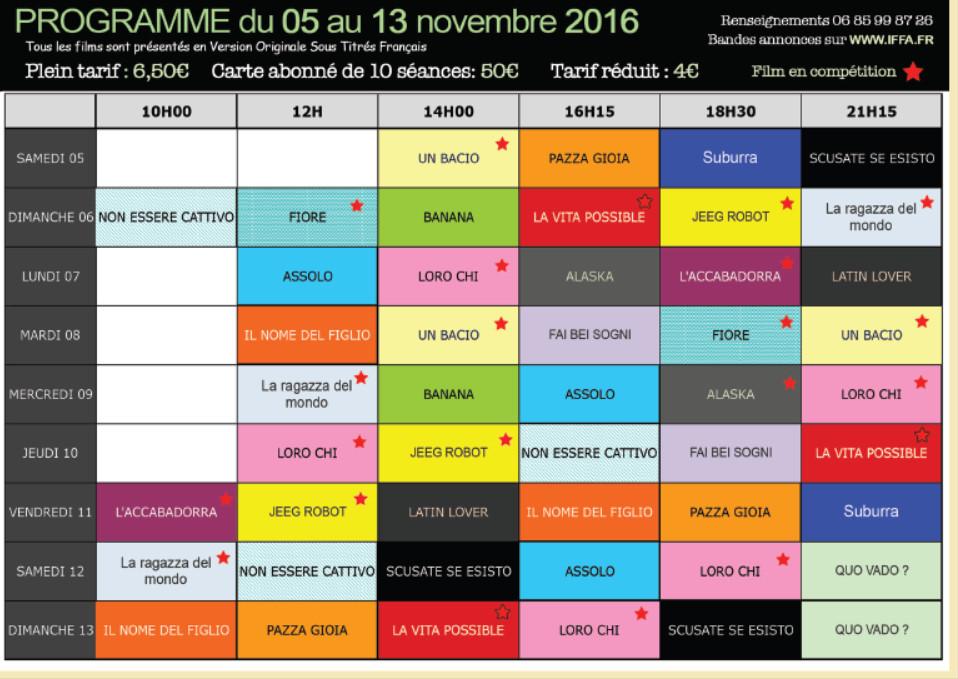 Festival du film Italien du 5 au 13 novembre au Palais des congrès