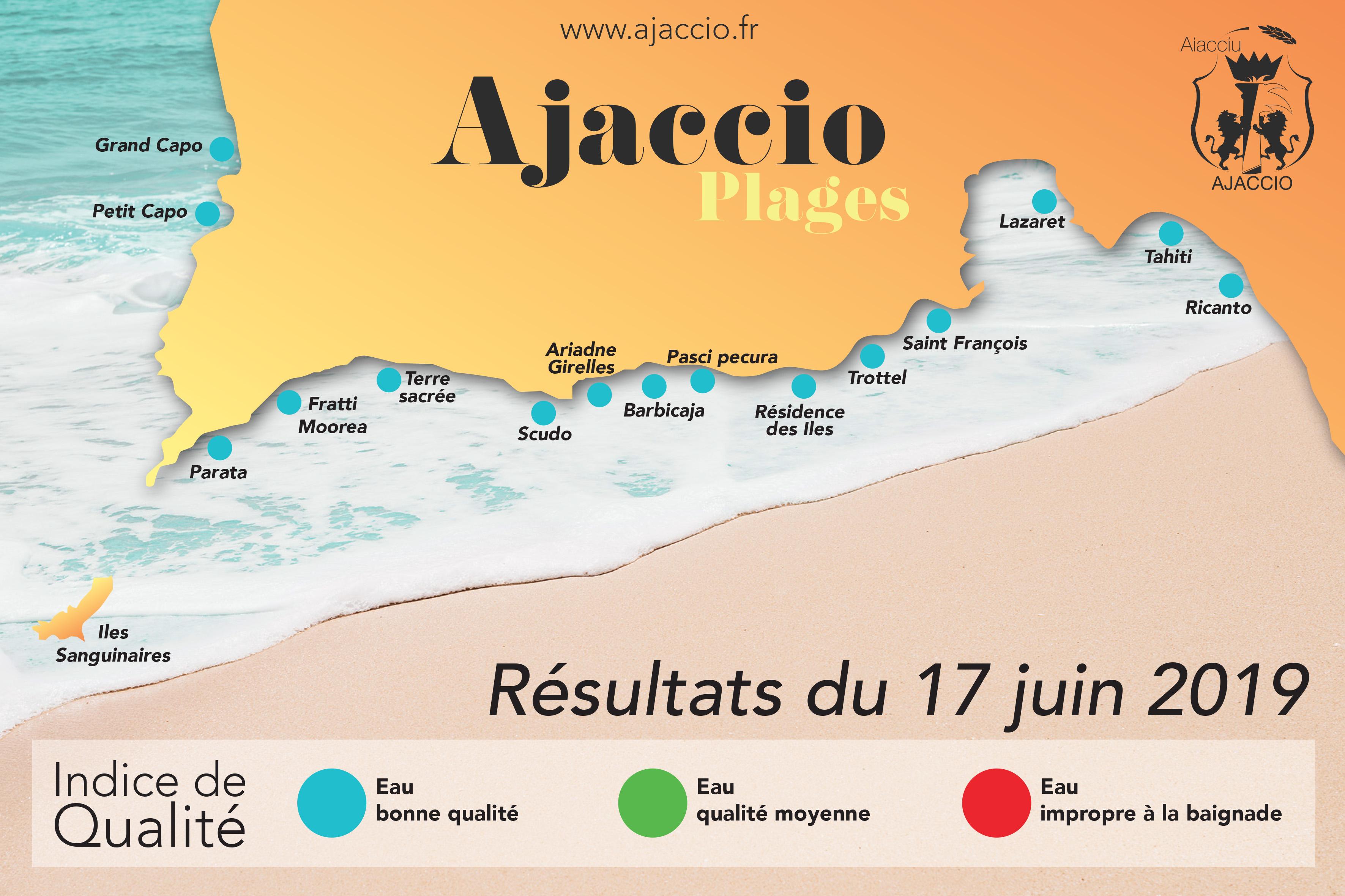 Résultats Prélèvements des eaux de baignade du 17 juin 2019