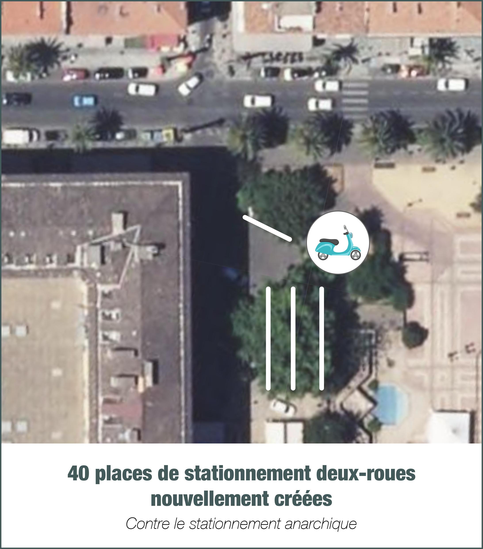 Contre le stationnement anarchique, la Ville crée des places pour les deux-roues