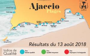 RÉSULTATS PRÉLÈVEMENTS DES EAUX DE BAIGNADE DU 13 AOÛT 2018