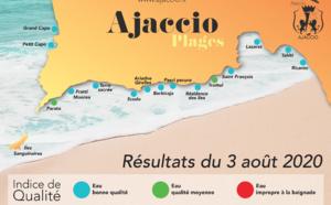 Résultats des prélèvements des plages du 3 Août 2020